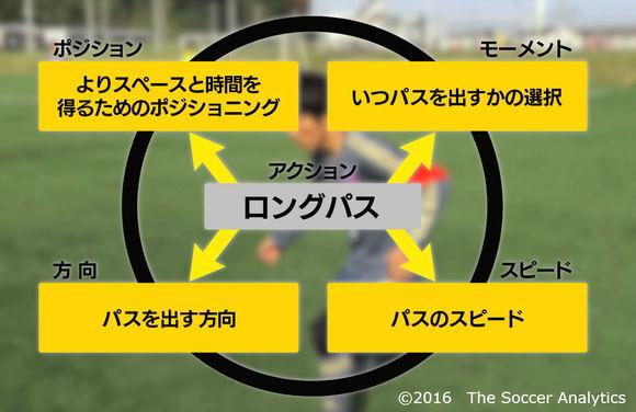 action_kijun.jpg