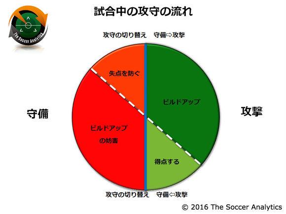 nagare.jpgのサムネイル画像