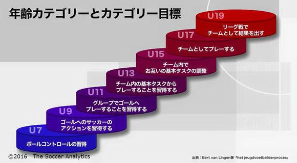 action_dankai.jpg