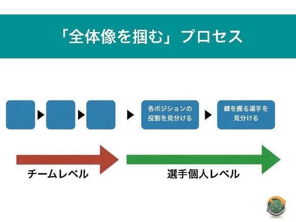 スカウティングセミナー(CUA版)_ページ_14.jpg