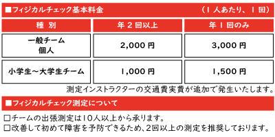 sokutei_menu.jpg